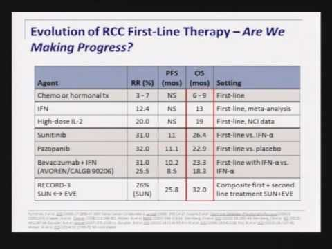 New and Emerging Systemic Treatment Options for Metastatic Kidney Cancer Scott S. Tykodi, M.D., PhD.