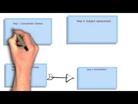 Transformational Grammar 1 حلقات الترجمة التعليمية