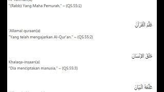 surat ar rahman qs 55 merdu dengan teks terjemahan indonesia