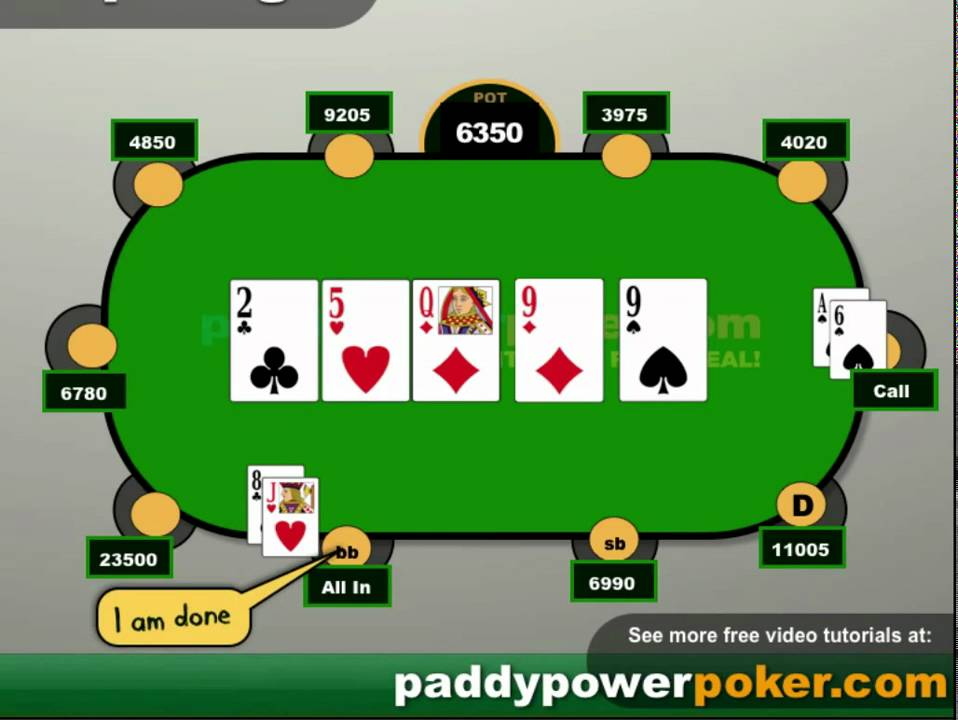 Poker Freezeout Tournament Strategy