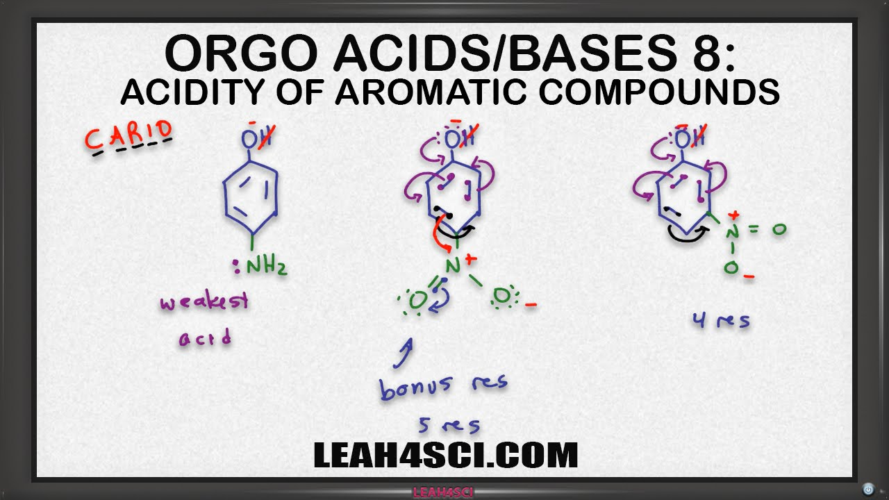 Acidity of Aromatic Compounds Vid 8 Orgo Acids and Bases