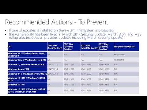 Microsoft's Official WannaCrypt [WannaCry] Guidance