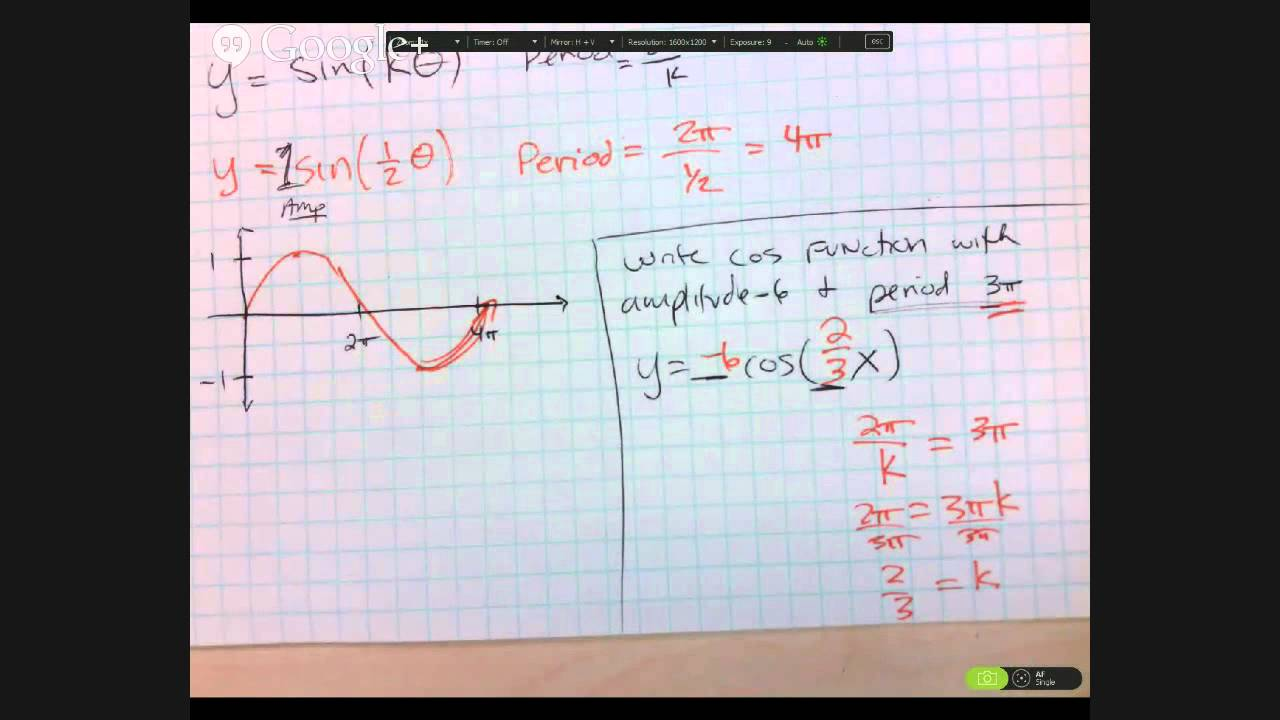 how to find the unknown period of cosine function
