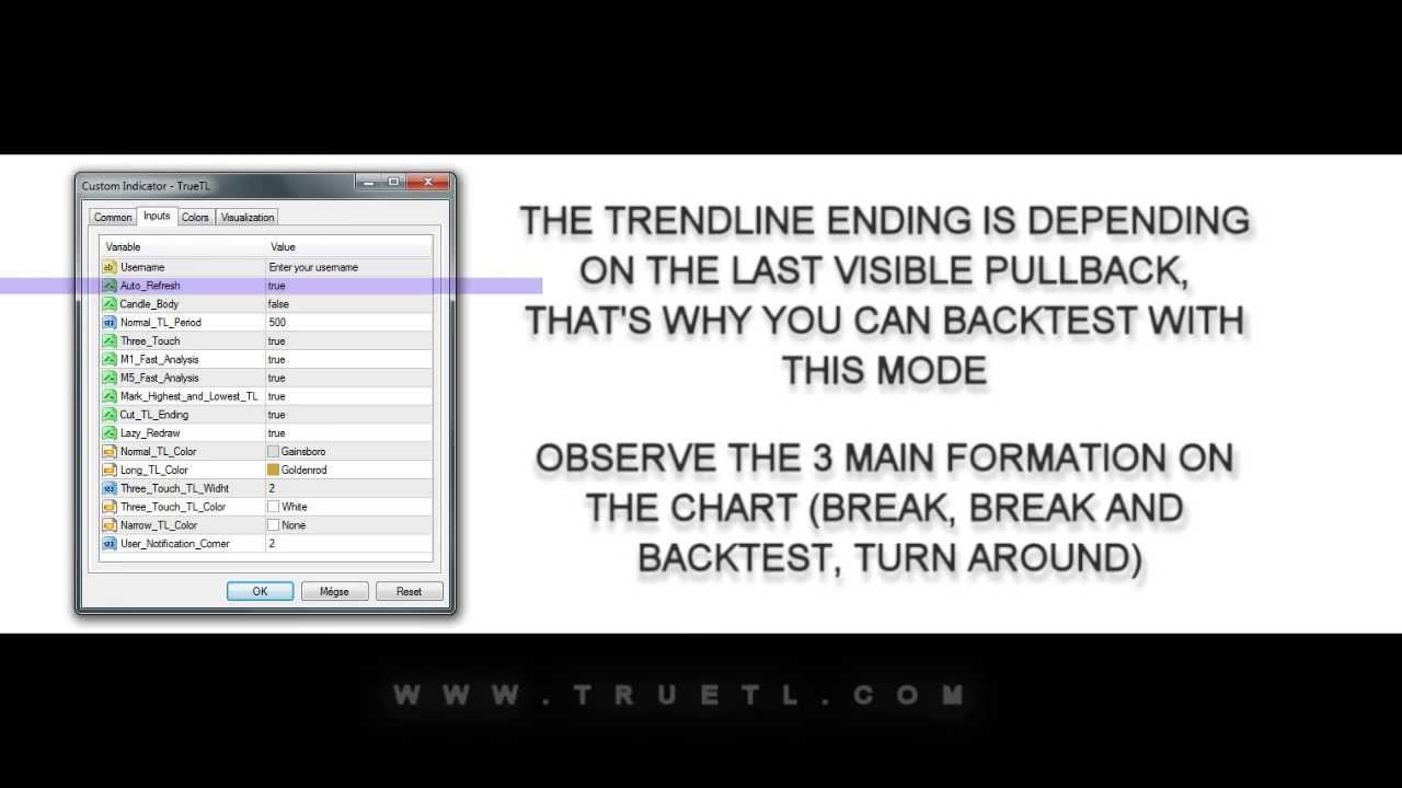 Truetl True Trendline Indicator V1 5 Detailed User S Guide