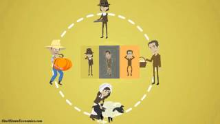 How Money Works Explained in One Minute