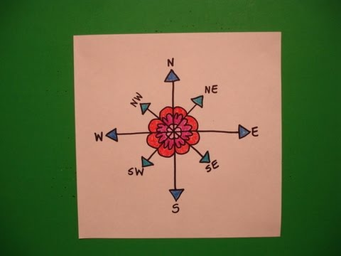 Let S Draw A Compass Rose Youtube
