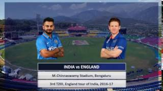 India vs England, 3rd T20 Match,  HIGHLIGHTS, cricket scores and updates | वनइंडिया हिन्दी