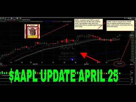 $AAPL UPDATE