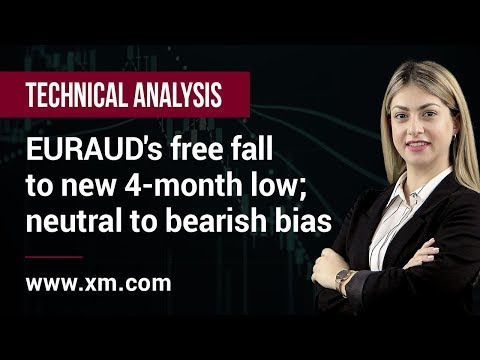 Technical Analysis: 17/04/2019 - EURAUD's free fall to new 4-month low; neutral to bearish bias
