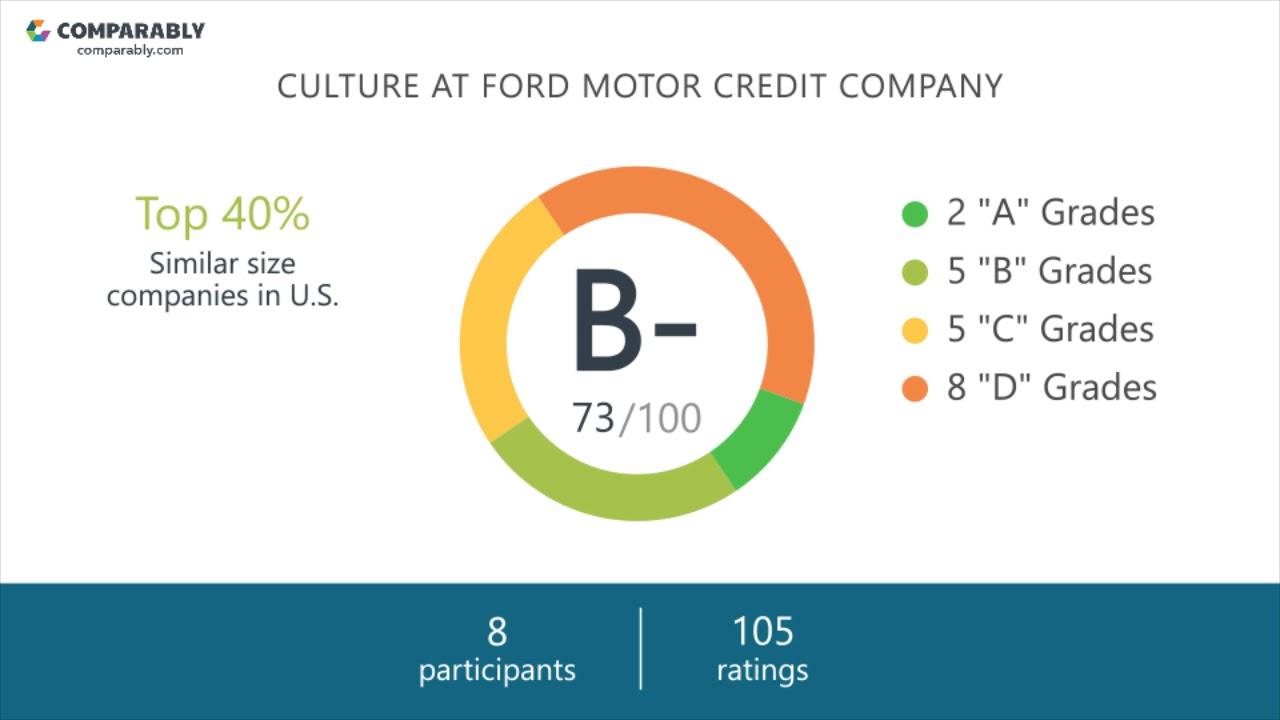 Ford motor credit company culture october 2017