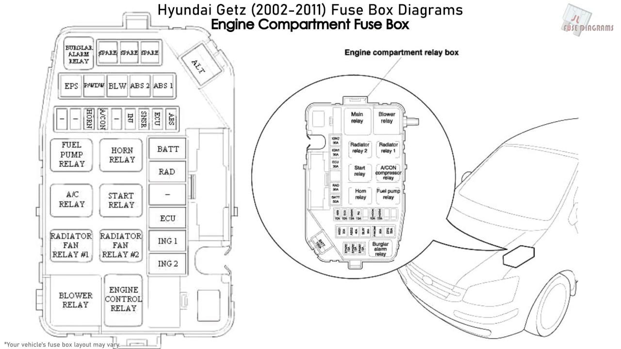 Hyundai Getz Fuse Box Layout - Wiring Diagram For Telephone Line -  source-auto4.yenpancane.jeanjaures37.fr | Hyundai Getz Fuse Box Layout |  | Wiring Diagram Resource