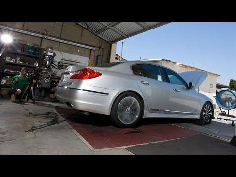 2012 Hyundai Genesis R Spec Dyno Test Video Edmunds.com