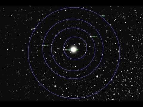 Orbit Planet Tata Surya Kita Youtube