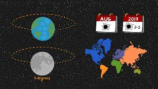 Everything You Need To Know About The Eclipse August 21st 2017