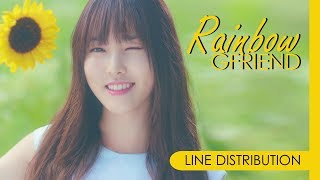 GFRIEND RAINBOW Line Distribution