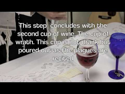 The 15 Steps of a Passover Seder
