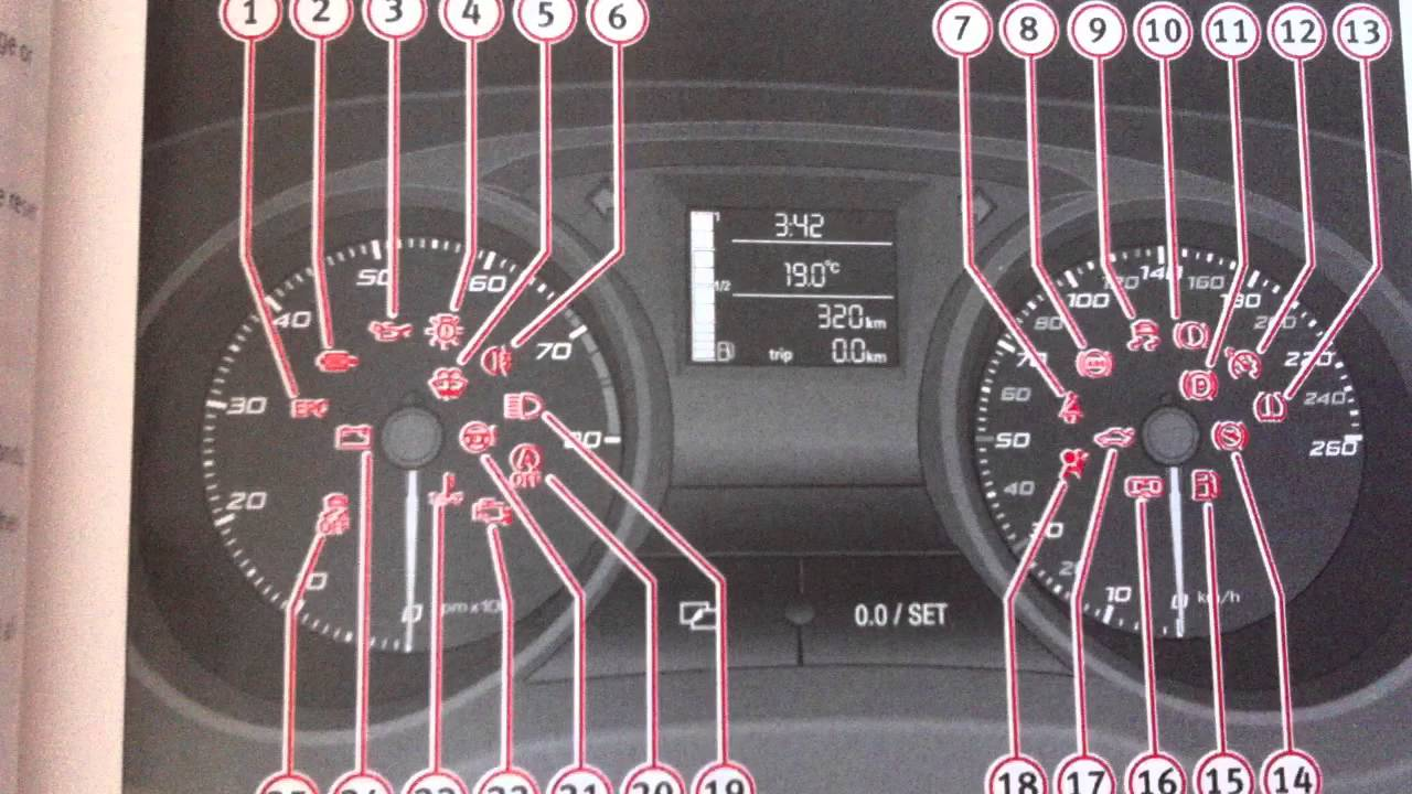 Seat ibiza mk4 dashboard warning lights what they mean youtube buycottarizona Choice Image