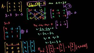 Linear Algebra  Eigenvectors and Eigenspaces for a 3x3 matrix