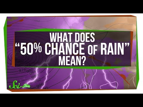What Does 'A 50% Chance of Rain' Actually Mean?