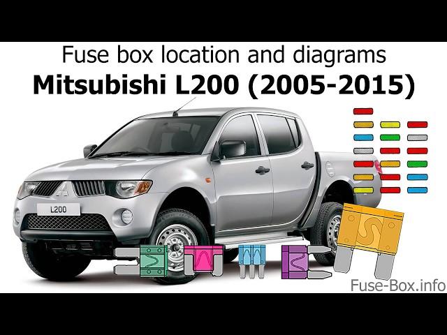 2005 Mitsubishi Lancer Fuse Box Diagram