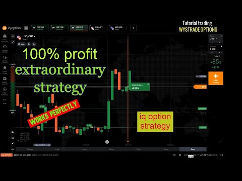 Teknik binary iq option
