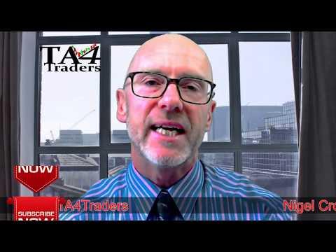 Technical Analysis on the Nikkei-225 - 7th September