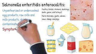 Session VI: Necrotizing Enterocolitis NEC: State of the Art.