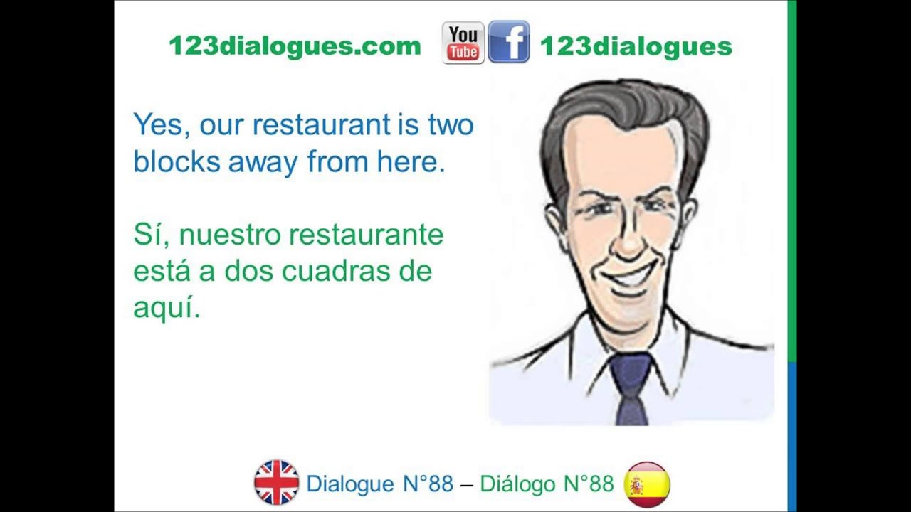 Dialogue 88 Inglés Spanish Interview Apply For A Job