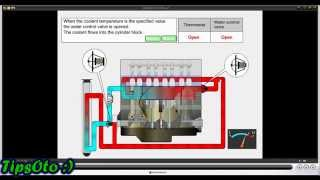 Download ANIMASI SISTEM PENDINGIN (KERJA THERMOSTAT DAN WATER CONTROL VALVE)