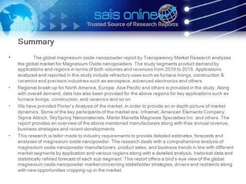Magnesium Oxide Nanopowder Market Global Industry Analysis