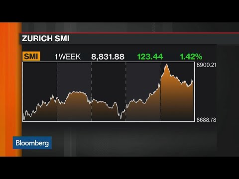 How Swiss Franc Weakness Impacts Business