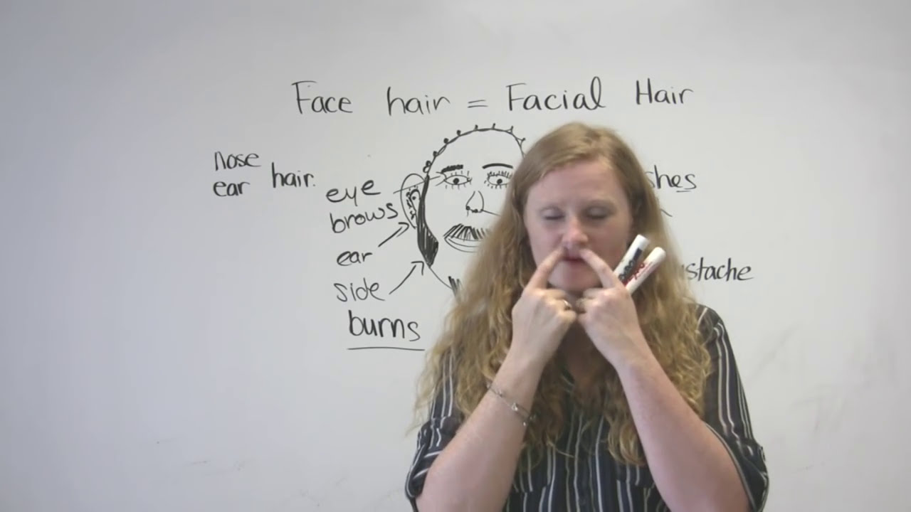 English Vocabulary - the face and hair - YouTube