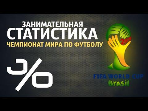 Занимательная Статистика% - ЧМ 2014