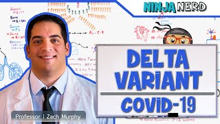 The Delta Variant: Current Evidence and Literature - COVID-19   SARS-CoV-2   Vaccine Efficacy