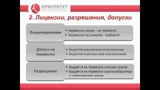 Тернистый путь международных перевозок(, 2013-08-02T10:21:28.000Z)
