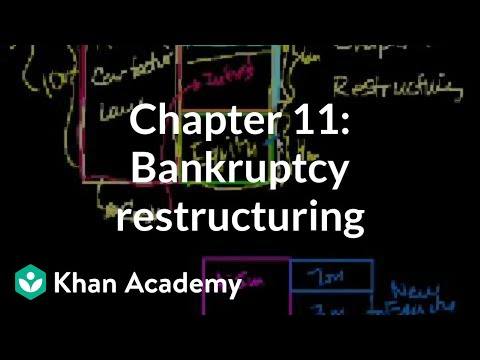 Chapter 11: Bankruptcy restructuring | Stocks and bonds | Finance & Capital Markets | Khan Academy