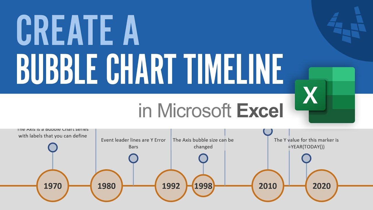 create a bubble chart timeline in excel