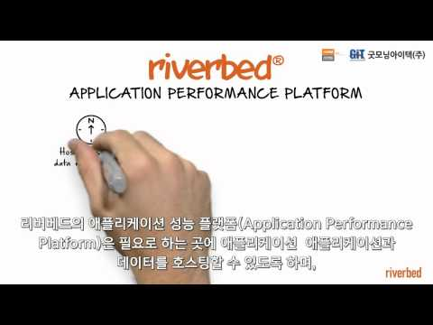 Riverbed Application Performance Platform Chalk Talk