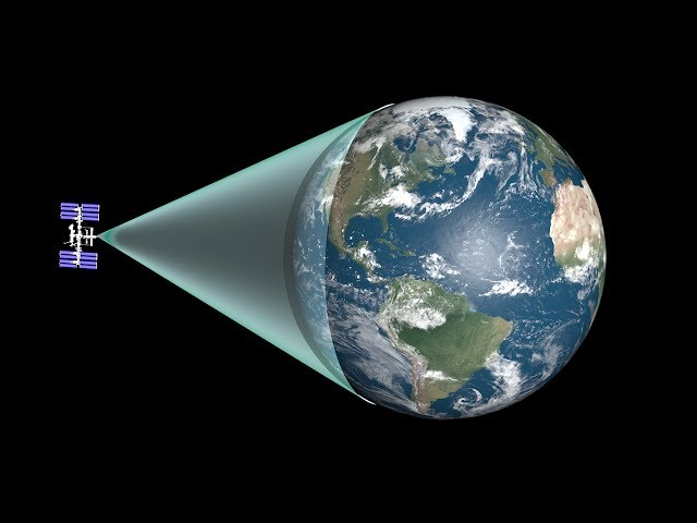 How Much of the Earth Can You See at Once?