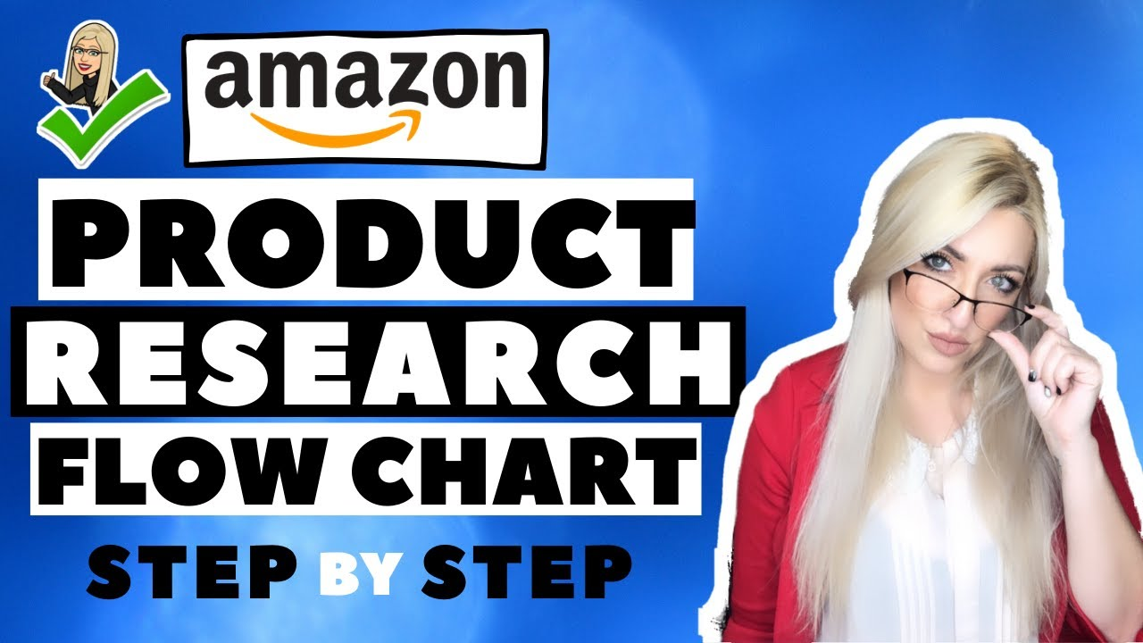 How to Find Products to sell on Amazon FBA - Product Research CHECKLIST! Step by Step Flow Chart