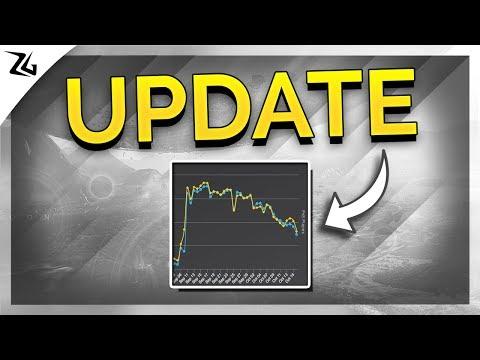 Daily Population Update! - Destiny 2
