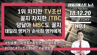 1위 차지한 TV조선, 꼴지 차지한 JTBC, 덩달아 MBC도 꼴지 / 데일리 앵커가 손석희 앵커에게