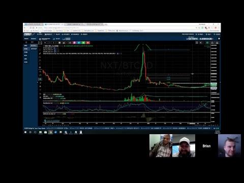 Bitcoin & Altcoin Trading Talk (BATT) Episode 57