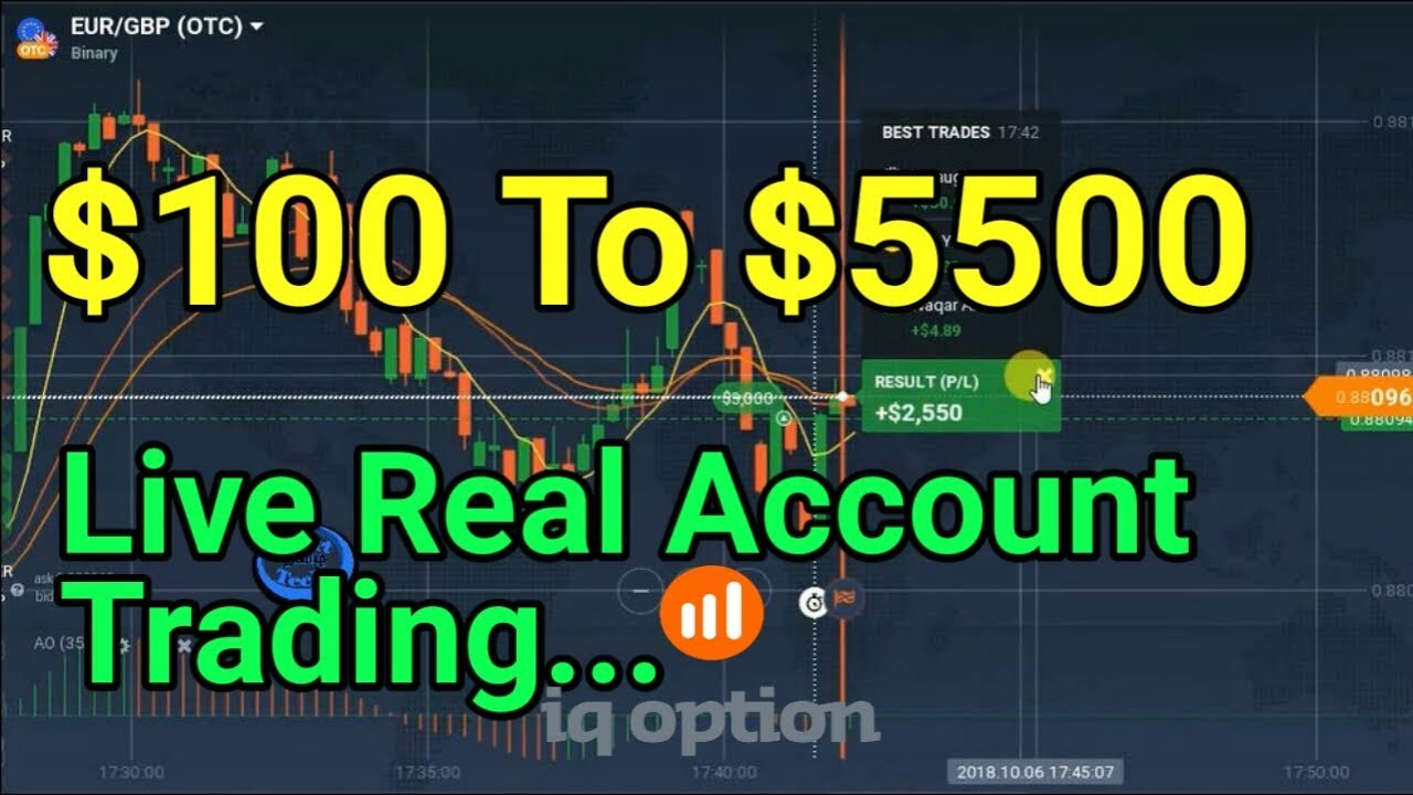 iq option strategy binary options live trading 99