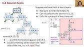 KD tree algorithm: how it works - YouTube