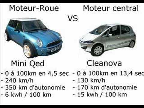 Moteur-Roue d'Hydro-Québec