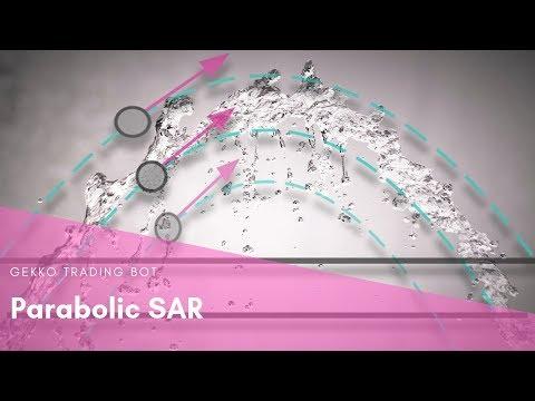 Gekko Trading Bot - Parabolic SAR