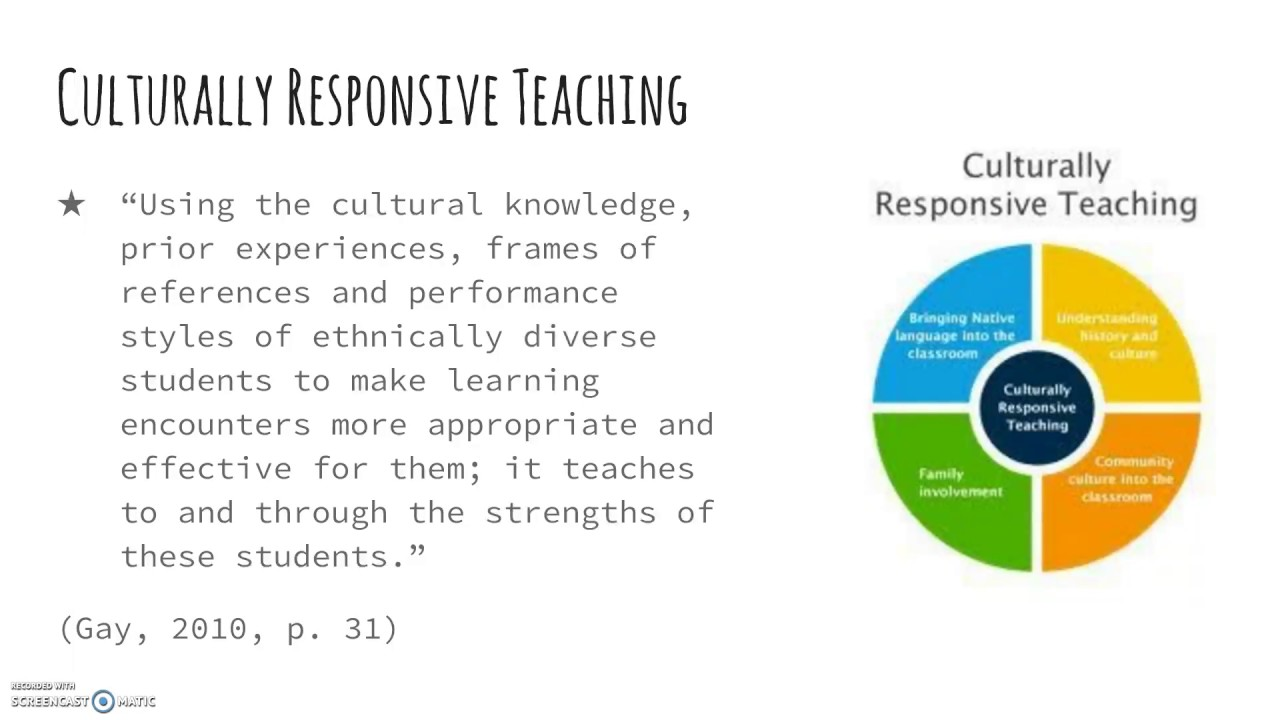 the culturally responsive pedagogy education essay Culturally responsive teaching is a pedagogy that recognizes the importance of including students' cultural references in all aspects of learning (ladson-billings, 1994) this approach to teaching encompasses how knowledge is both communicated and perceived by the students.