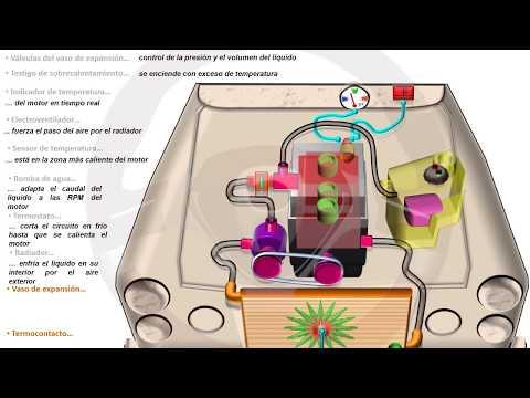 INTRODUCCIÓN A LA TECNOLOGÍA DEL AUTOMÓVIL - Módulo 5 (11/11)
