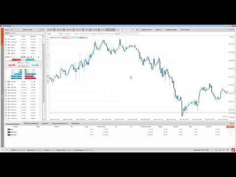 Trading con plataforma xStation I Leandro Medina